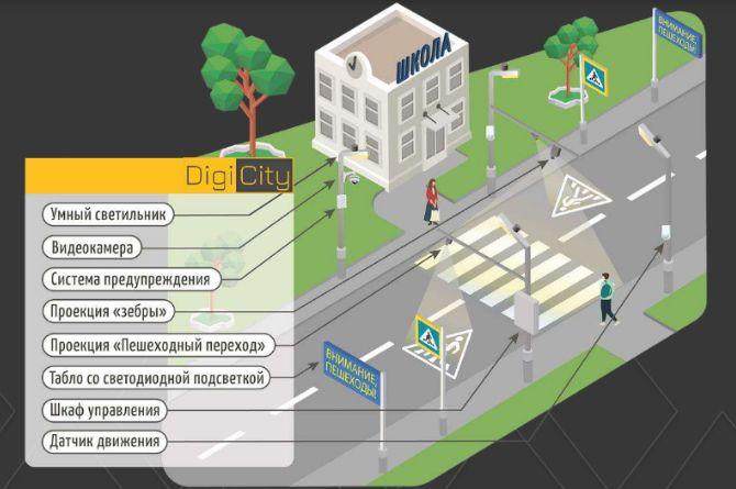 Компания DigiCity представила проект «умного» пешеходного перехода