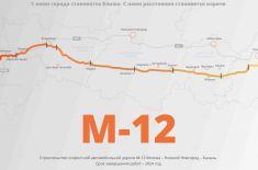 ГК «Автодор» запустила сайт, посвящённый «главной дороге года»